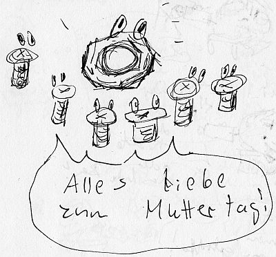 Mutter-Tag